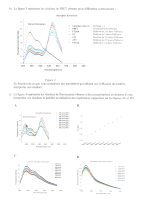 Annales d'analyse des interactions biomoléculaires, page 2